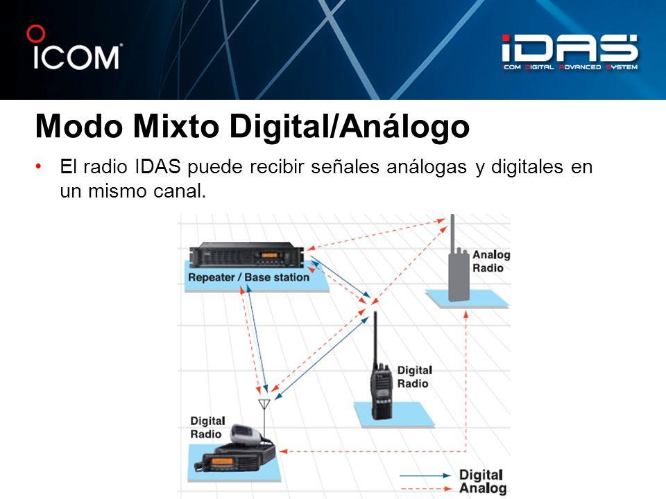 Modo Mixto Digital/Análogo