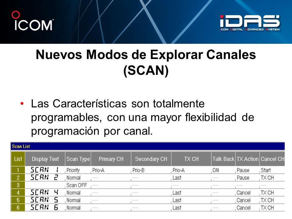 Nuevos Modos de Explorar Canales (SCAN)