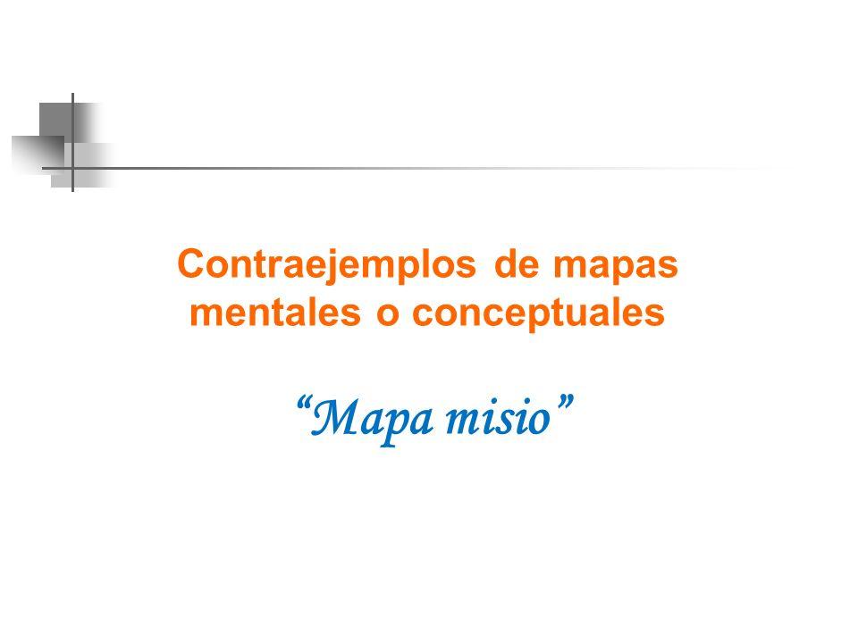 Contraejemplos de mapas mentales o conceptuales