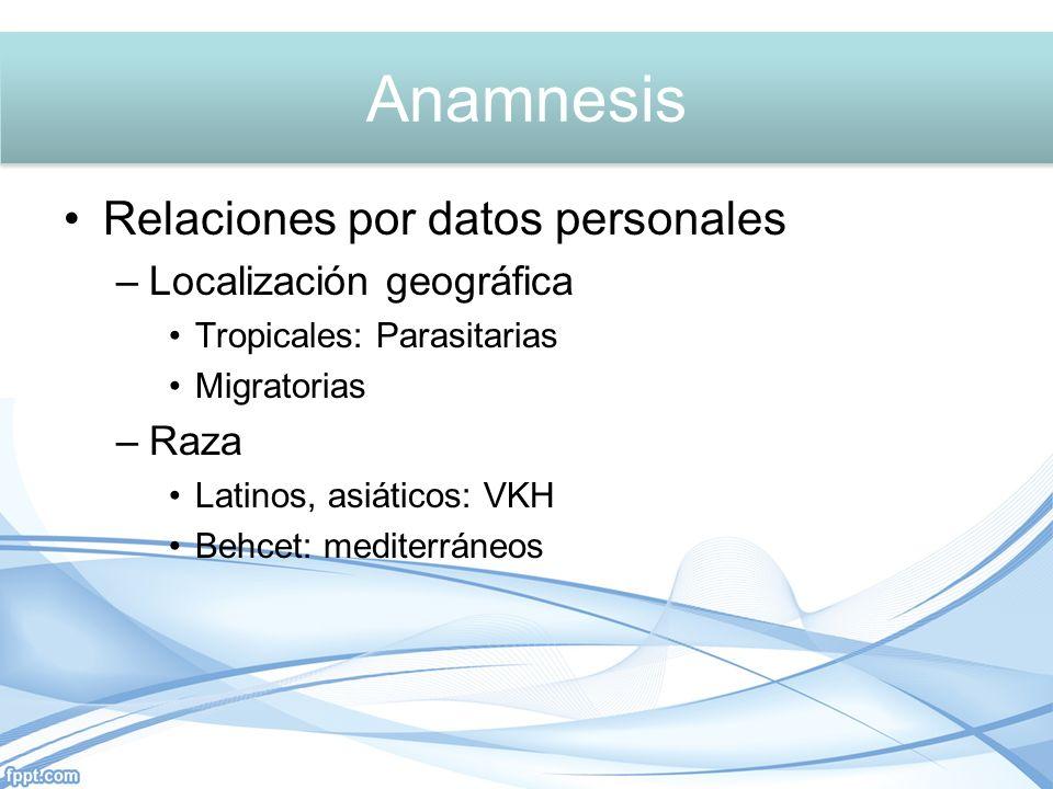 Anamnesis Anamnesis Relaciones por datos personales