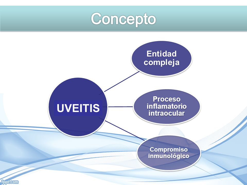 Proceso inflamatorio intraocular Compromiso inmunológico