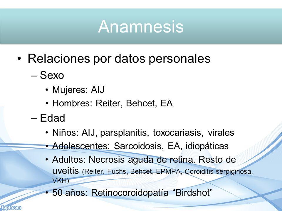 Anamnesis Anamnesis Relaciones por datos personales Sexo Edad