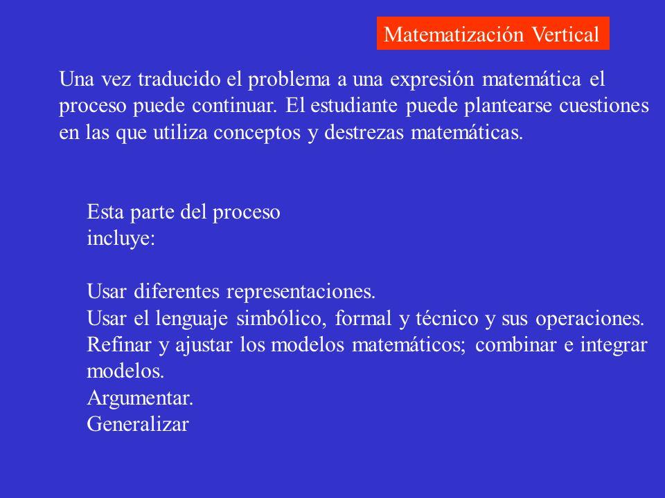 Matematización Vertical
