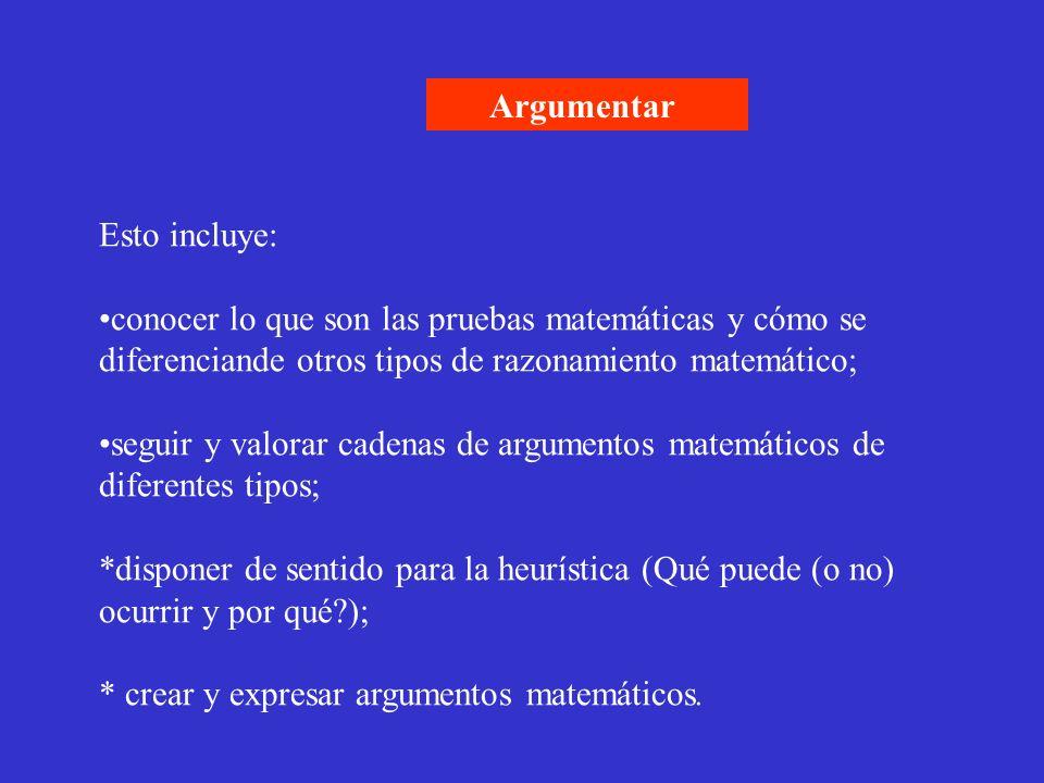 Argumentar Esto incluye: conocer lo que son las pruebas matemáticas y cómo se diferenciande otros tipos de razonamiento matemático;