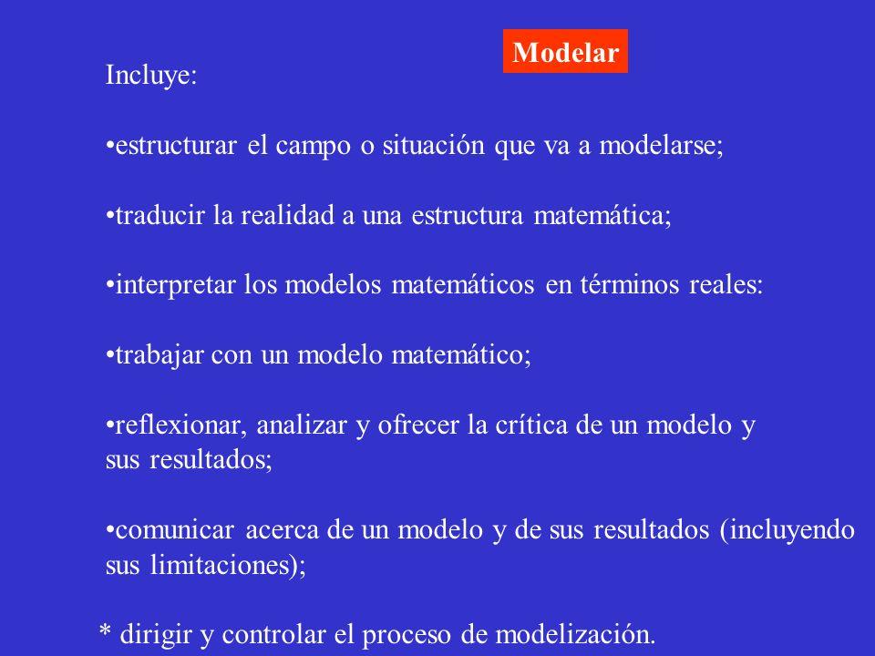 Modelar Incluye: estructurar el campo o situación que va a modelarse; traducir la realidad a una estructura matemática;