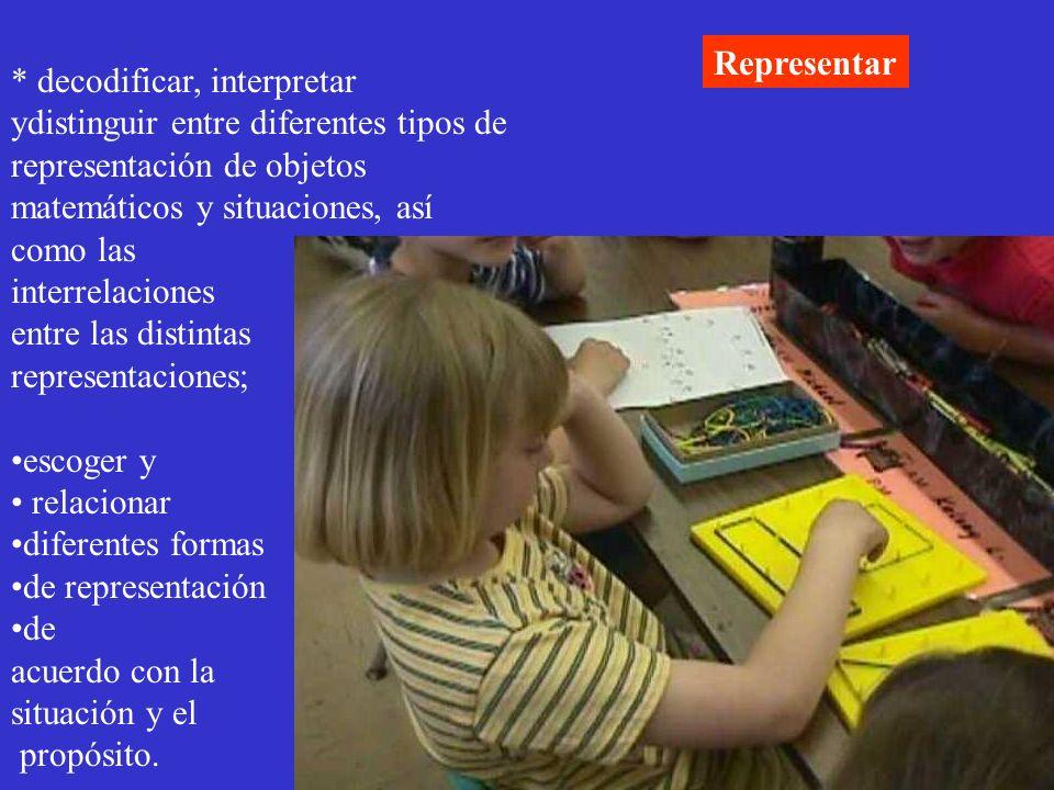 Representar * decodificar, interpretar ydistinguir entre diferentes tipos de representación de objetos matemáticos y situaciones, así como las.