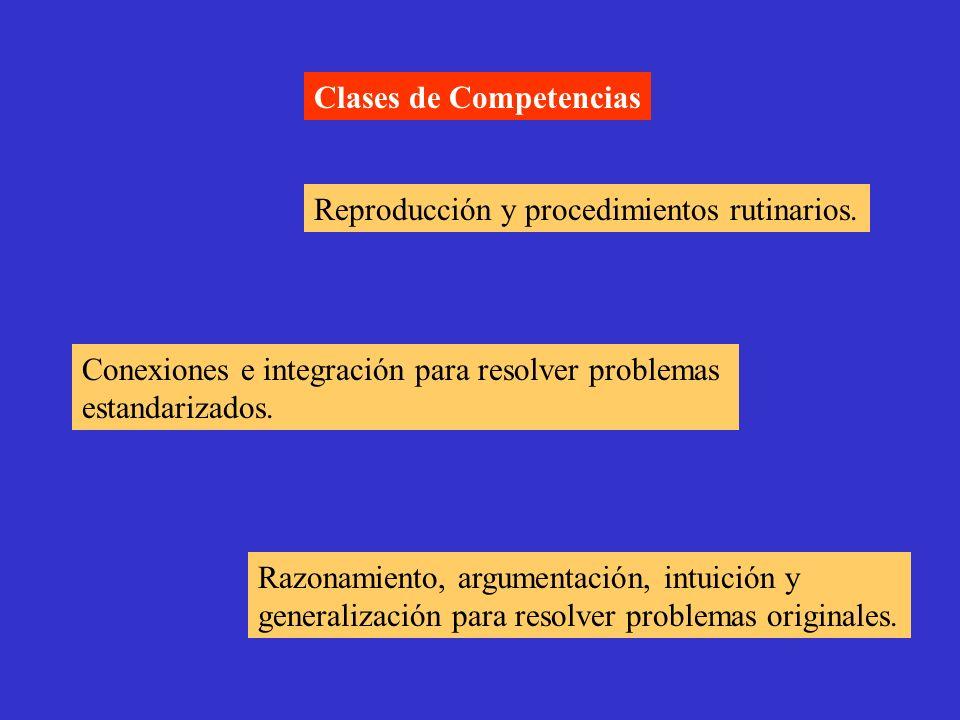 Clases de Competencias