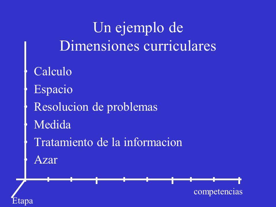 Un ejemplo de Dimensiones curriculares