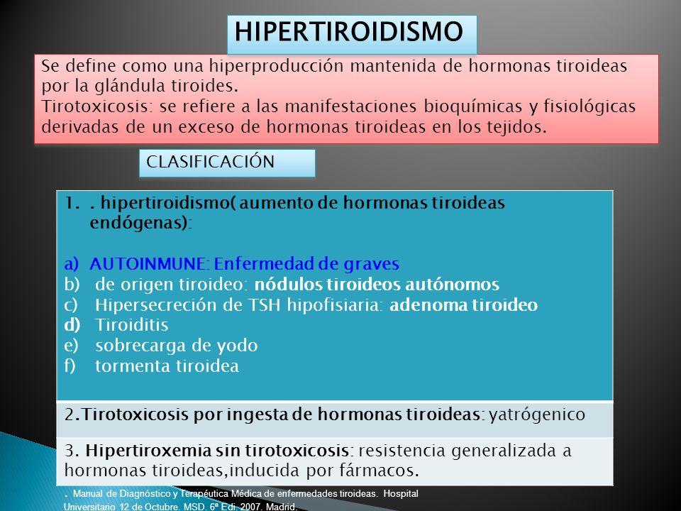 HIPERTIROIDISMO Se define como una hiperproducción mantenida de hormonas tiroideas por la glándula tiroides.