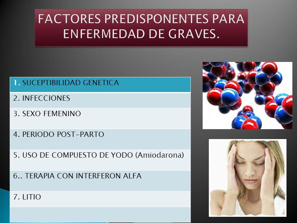 FACTORES PREDISPONENTES PARA ENFERMEDAD DE GRAVES.