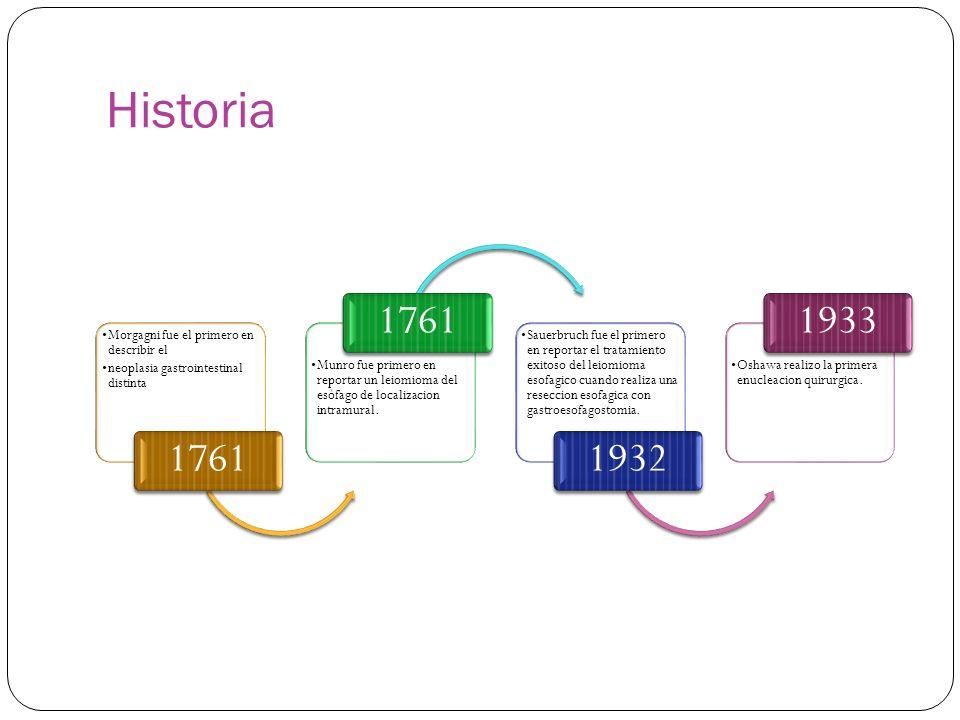 Historia Marcadores inmunohistoquimicos