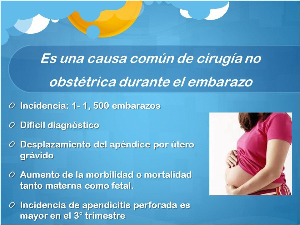 Es una causa común de cirugía no obstétrica durante el embarazo