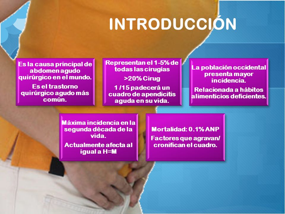 INTRODUCCIÓN Es la causa principal de abdomen agudo quirúrgico en el mundo. Es el trastorno quirúrgico agudo más común.