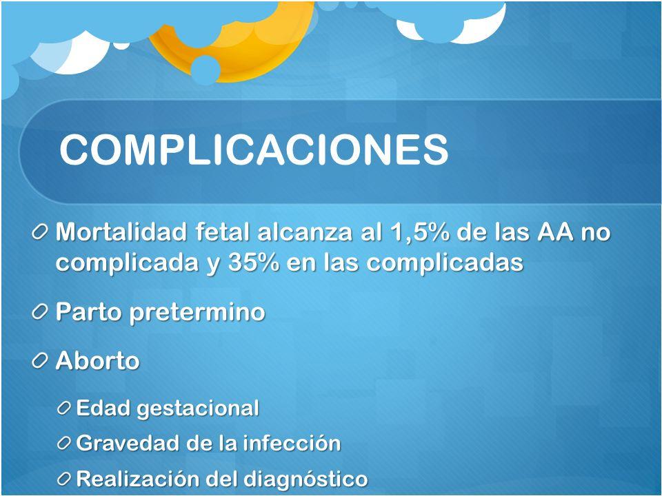 COMPLICACIONES Mortalidad fetal alcanza al 1,5% de las AA no complicada y 35% en las complicadas. Parto pretermino.