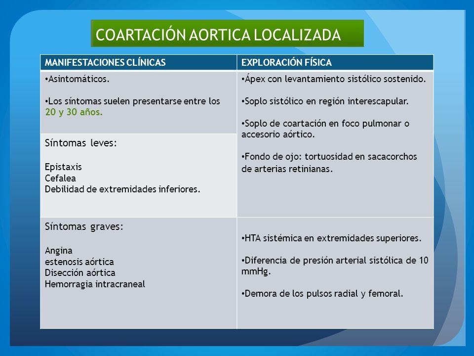 COARTACIÓN AORTICA LOCALIZADA