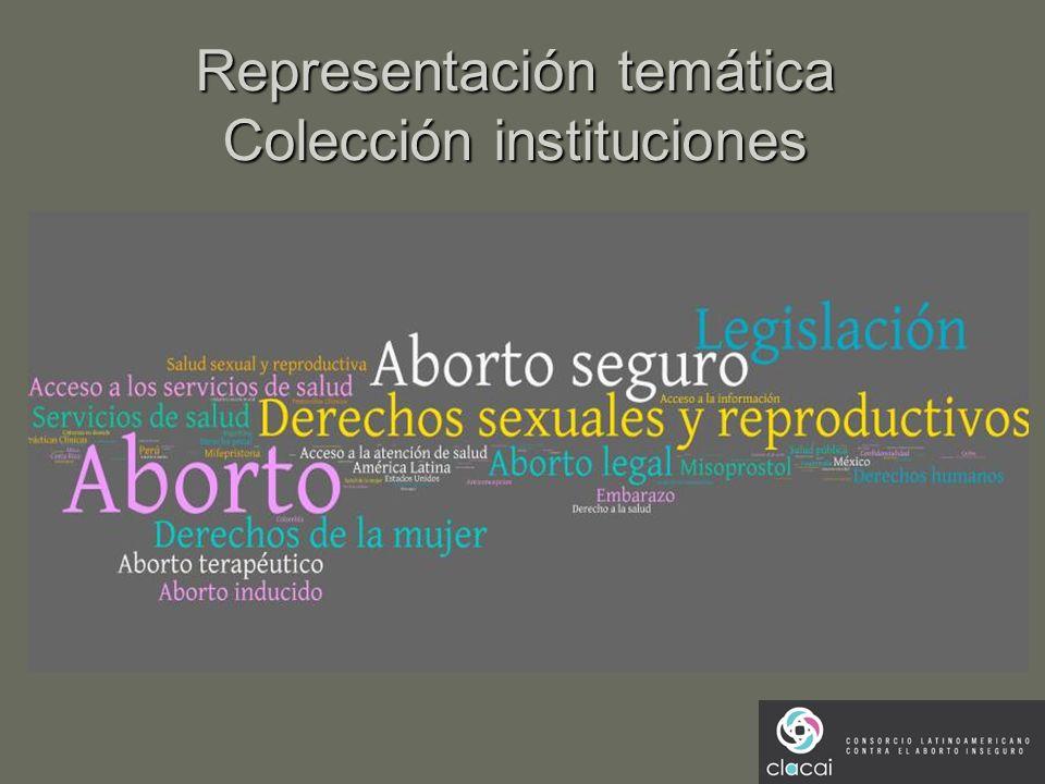 Representación temática Colección instituciones