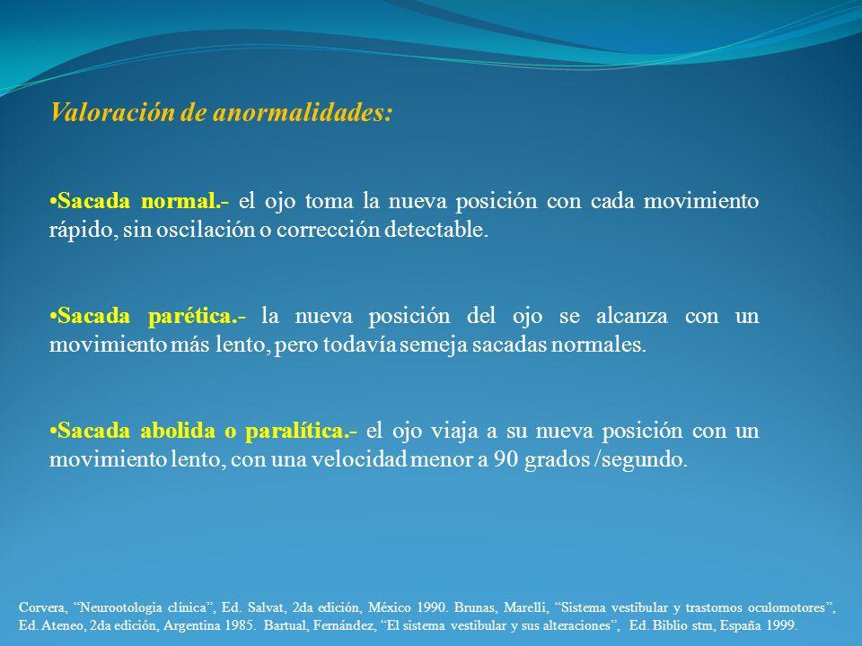 Valoración de anormalidades: