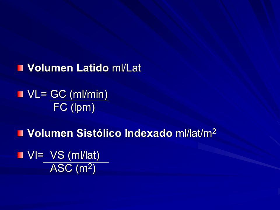 Volumen Latido ml/Lat VL= GC (ml/min) FC (lpm) Volumen Sistólico Indexado ml/lat/m2. VI= VS (ml/lat)