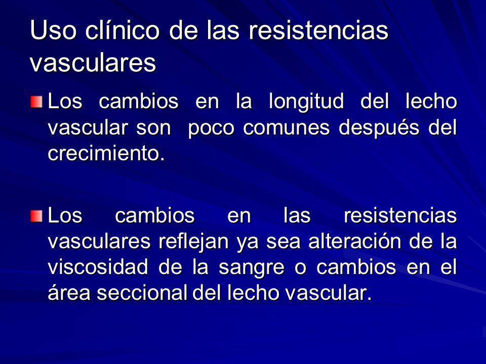 Uso clínico de las resistencias vasculares