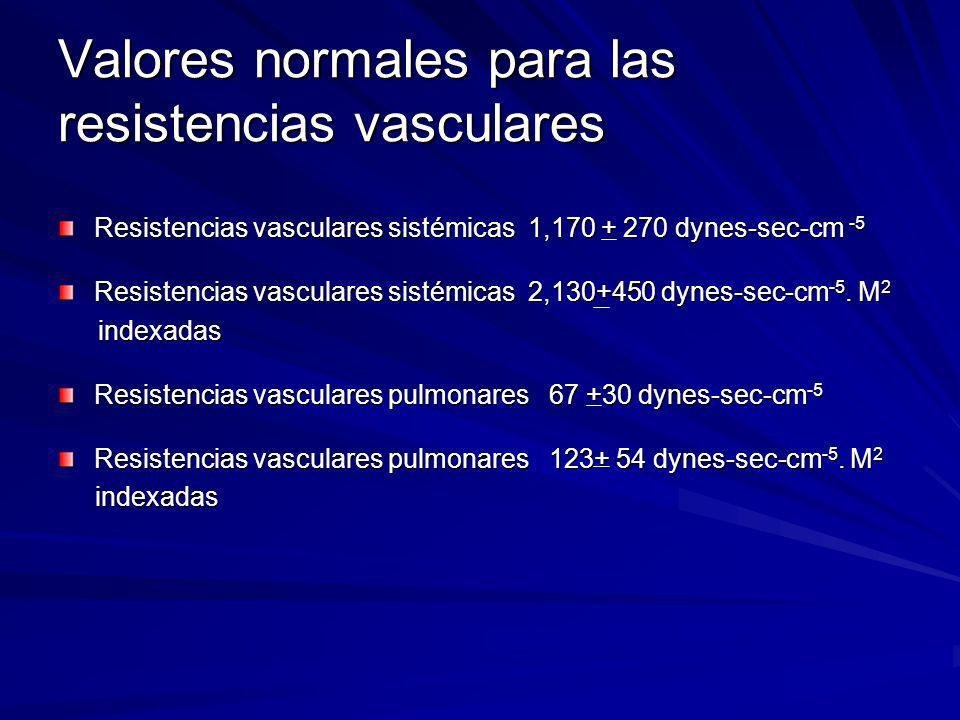 Valores normales para las resistencias vasculares