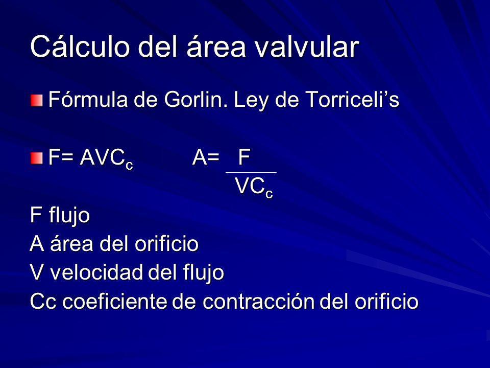 Cálculo del área valvular