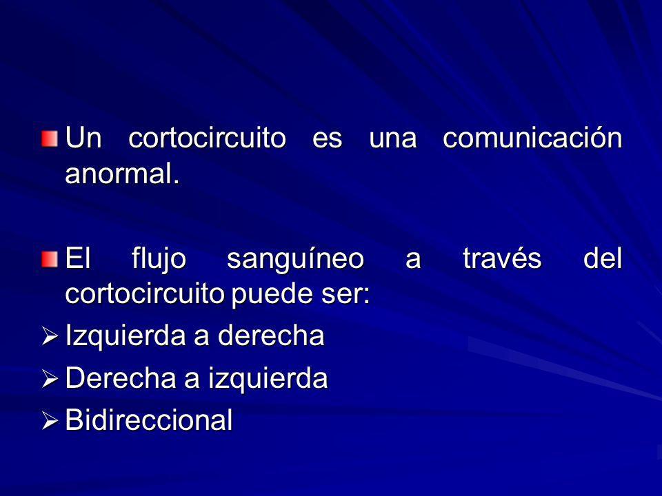 Un cortocircuito es una comunicación anormal.