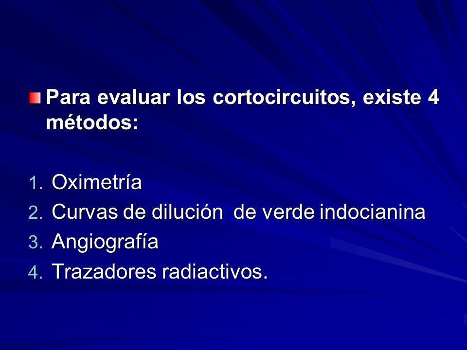 Para evaluar los cortocircuitos, existe 4 métodos: