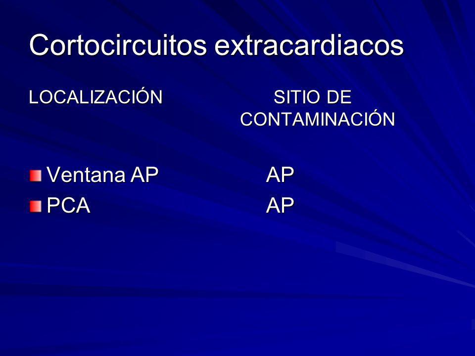 Cortocircuitos extracardiacos