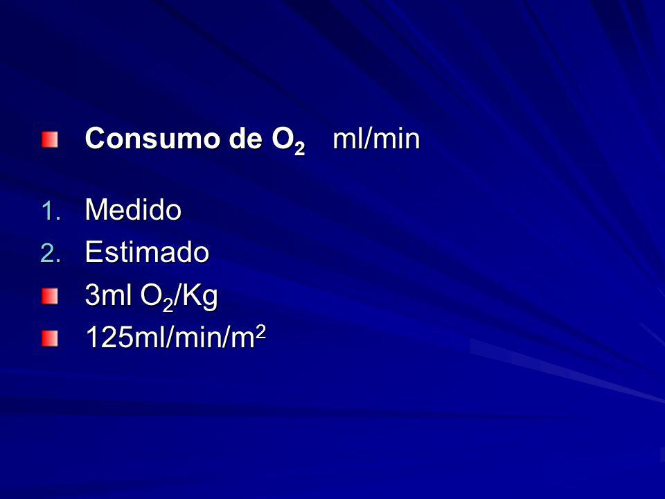 Consumo de O2 ml/min Medido Estimado 3ml O2/Kg 125ml/min/m2
