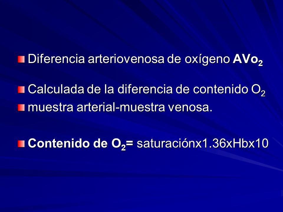 Diferencia arteriovenosa de oxígeno AVo2