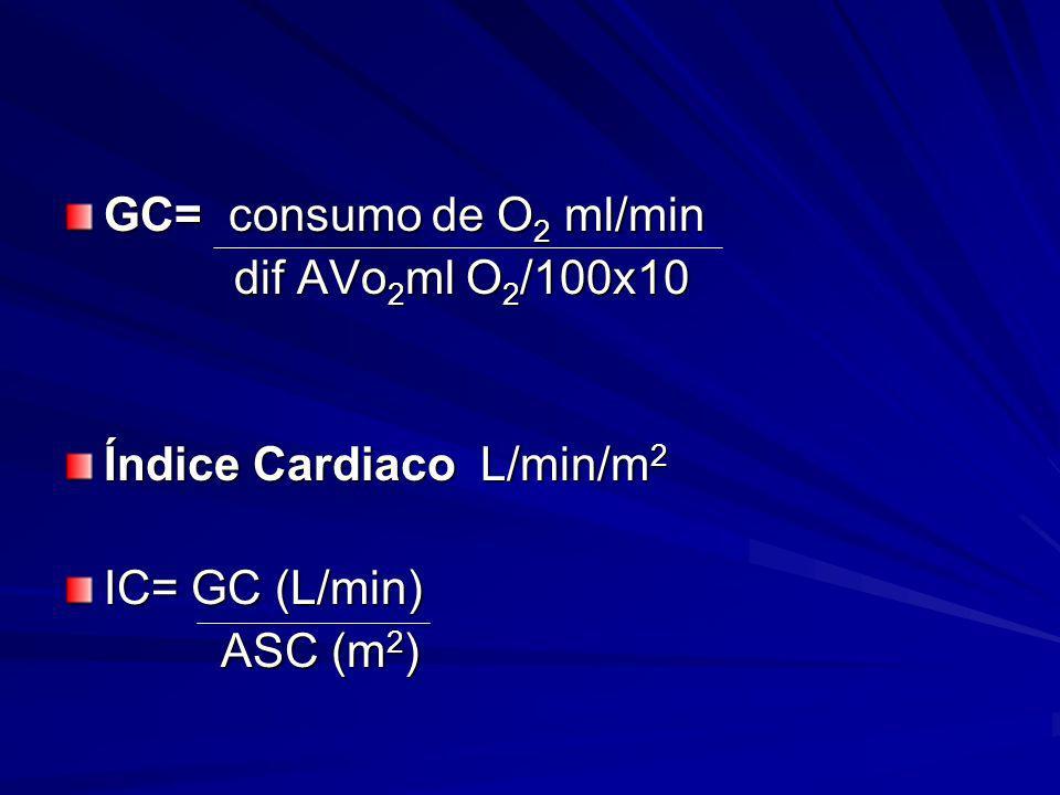 GC= consumo de O2 ml/min dif AVo2ml O2/100x10 Índice Cardiaco L/min/m2 IC= GC (L/min) ASC (m2)