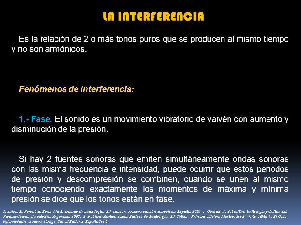 LA INTERFERENCIA Es la relación de 2 o más tonos puros que se producen al mismo tiempo y no son armónicos.