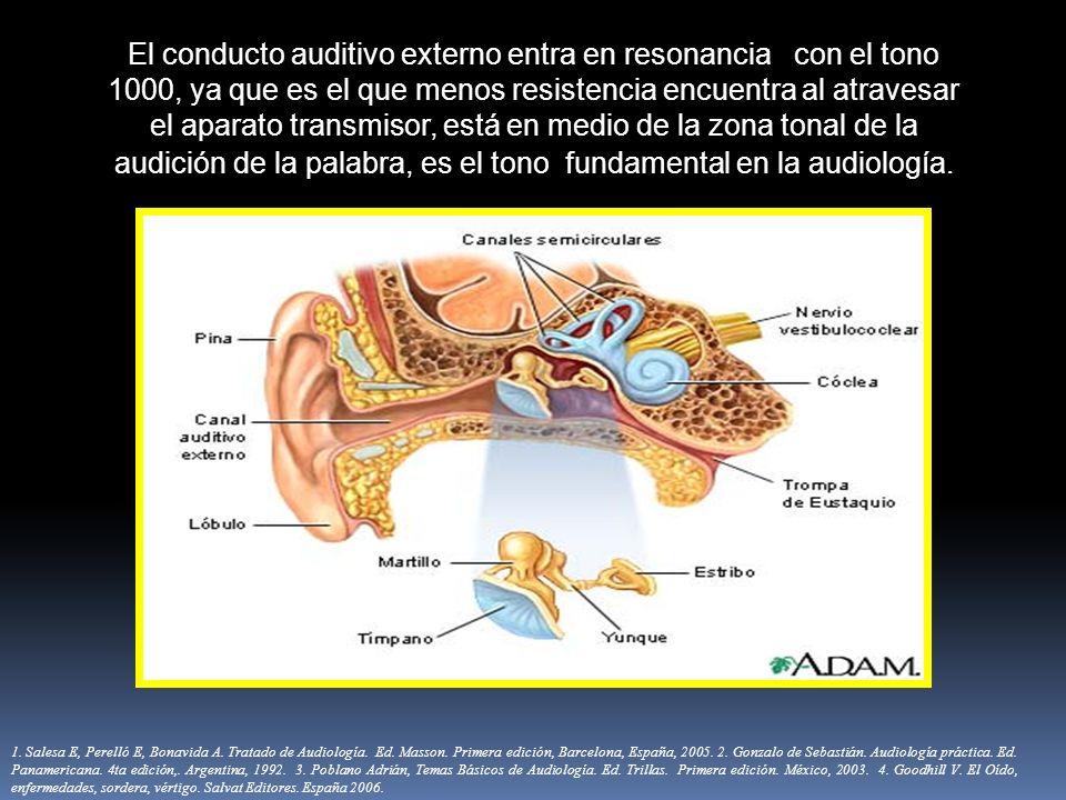 El conducto auditivo externo entra en resonancia con el tono 1000, ya que es el que menos resistencia encuentra al atravesar el aparato transmisor, está en medio de la zona tonal de la audición de la palabra, es el tono fundamental en la audiología.
