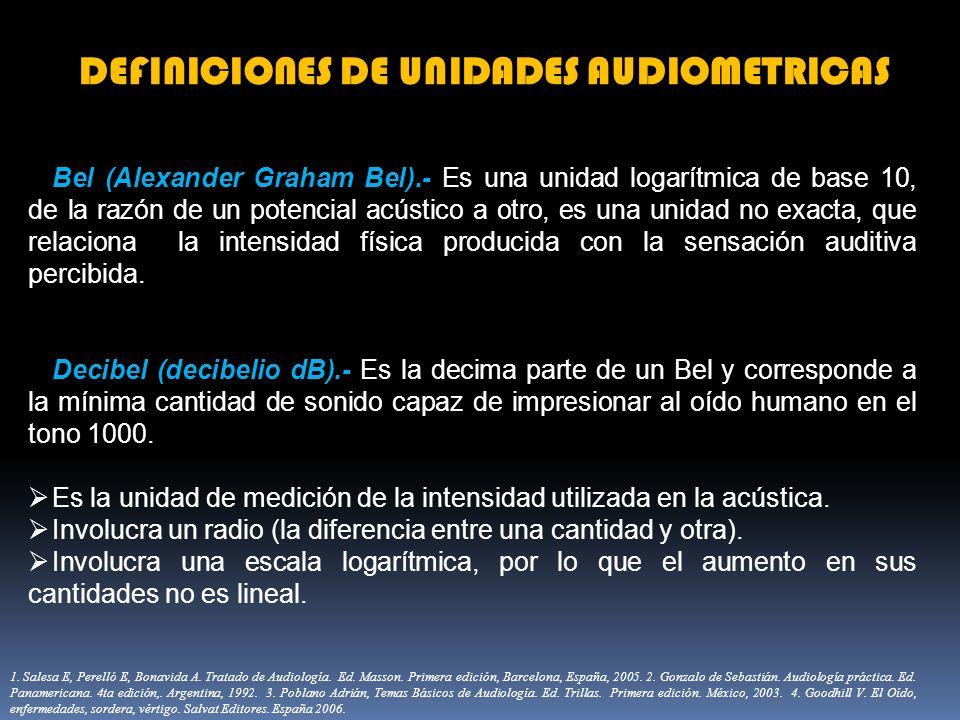 DEFINICIONES DE UNIDADES AUDIOMETRICAS