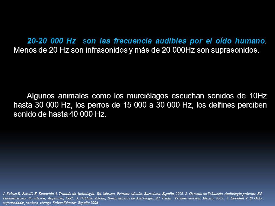 20-20 000 Hz son las frecuencia audibles por el oído humano