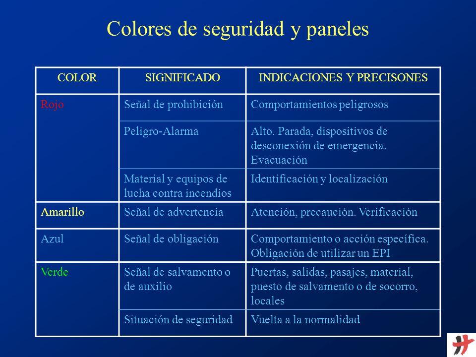 Colores de seguridad y paneles