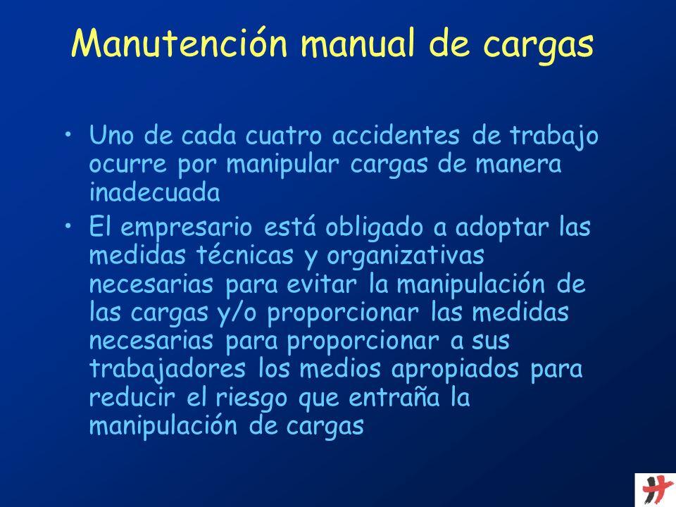 Manutención manual de cargas
