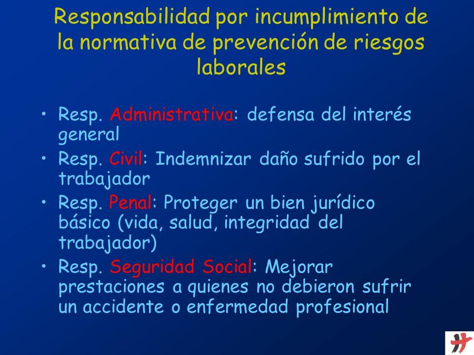 Responsabilidad por incumplimiento de la normativa de prevención de riesgos laborales