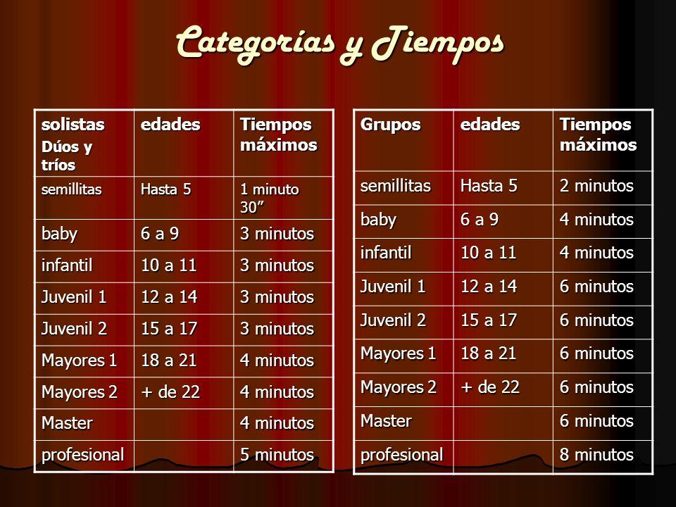 Categorías y Tiempos solistas edades Tiempos máximos baby 6 a 9