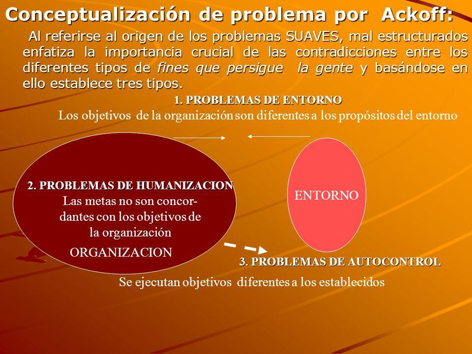 2. PROBLEMAS DE HUMANIZACION 3. PROBLEMAS DE AUTOCONTROL