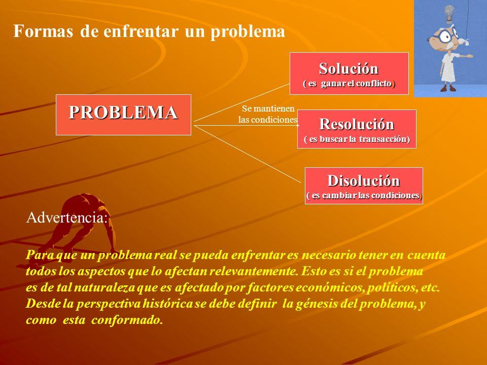 Formas de enfrentar un problema PROBLEMA