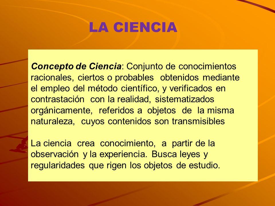 LA CIENCIA Concepto de Ciencia: Conjunto de conocimientos