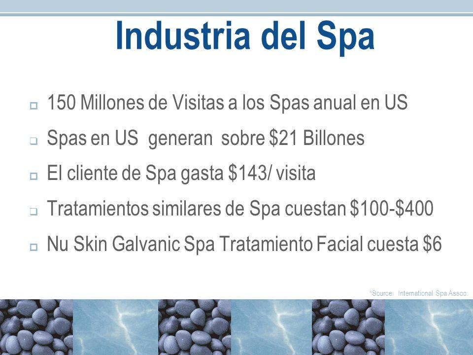 Industria del Spa 150 Millones de Visitas a los Spas anual en US
