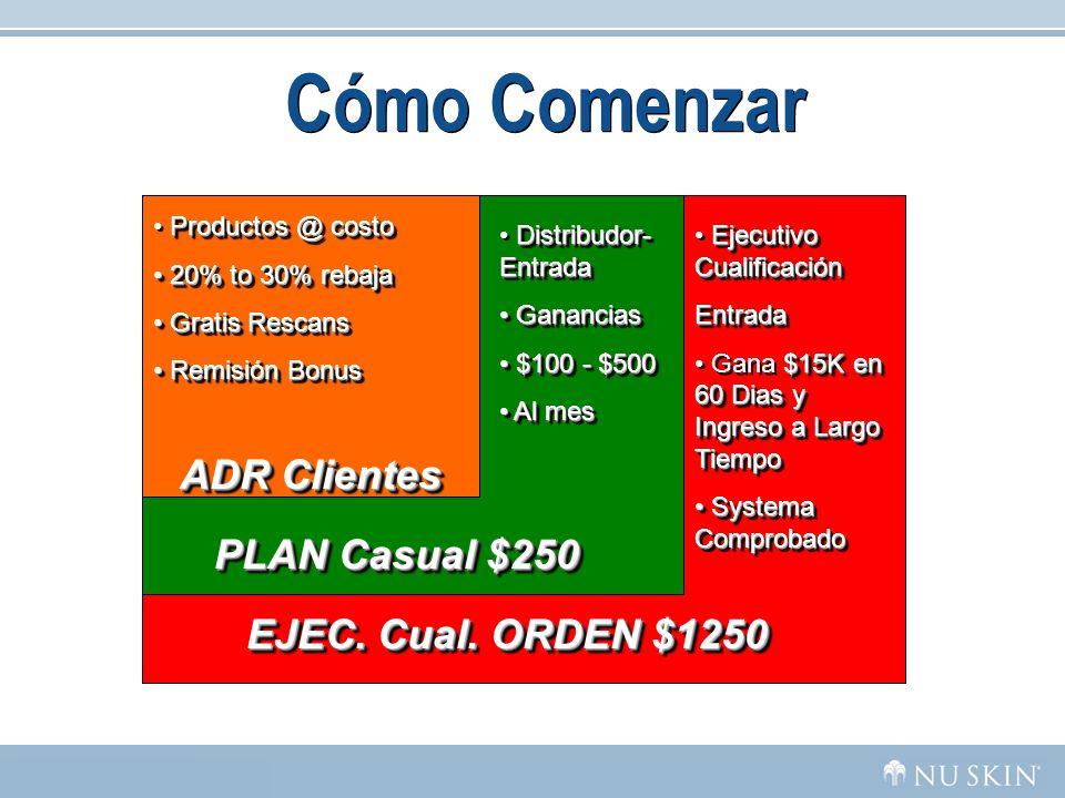 Cómo Comenzar ADR Clientes PLAN Casual $250 EJEC. Cual. ORDEN $1250