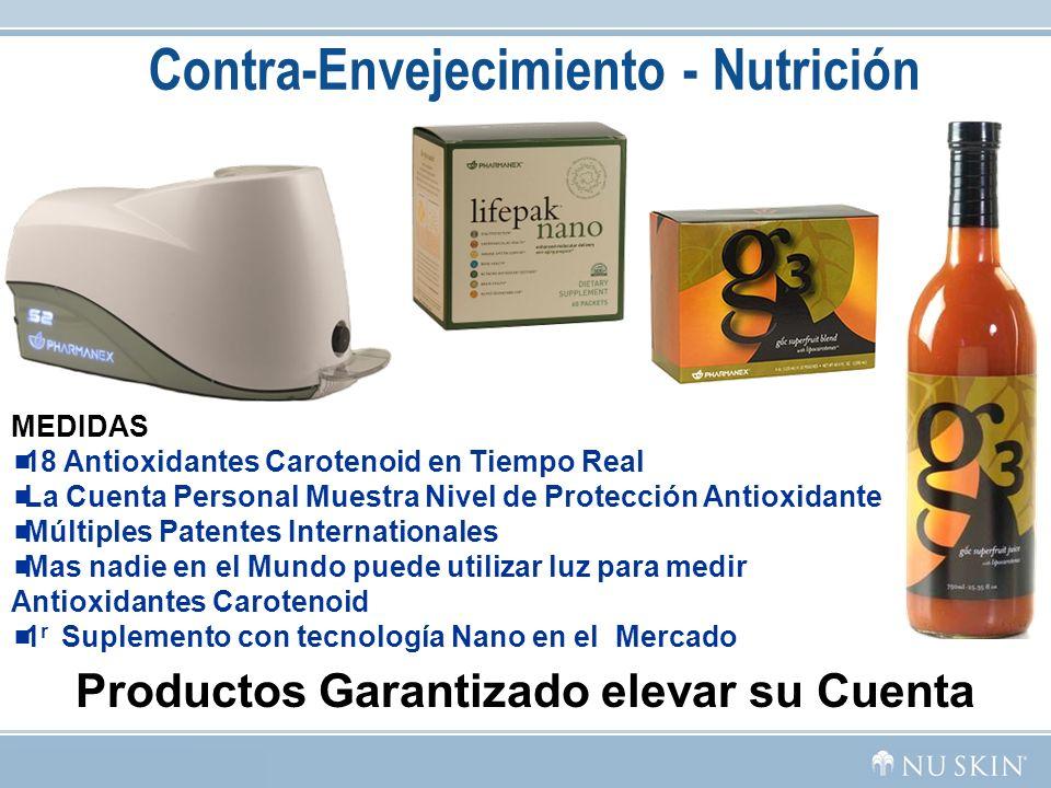 Contra-Envejecimiento - Nutrición