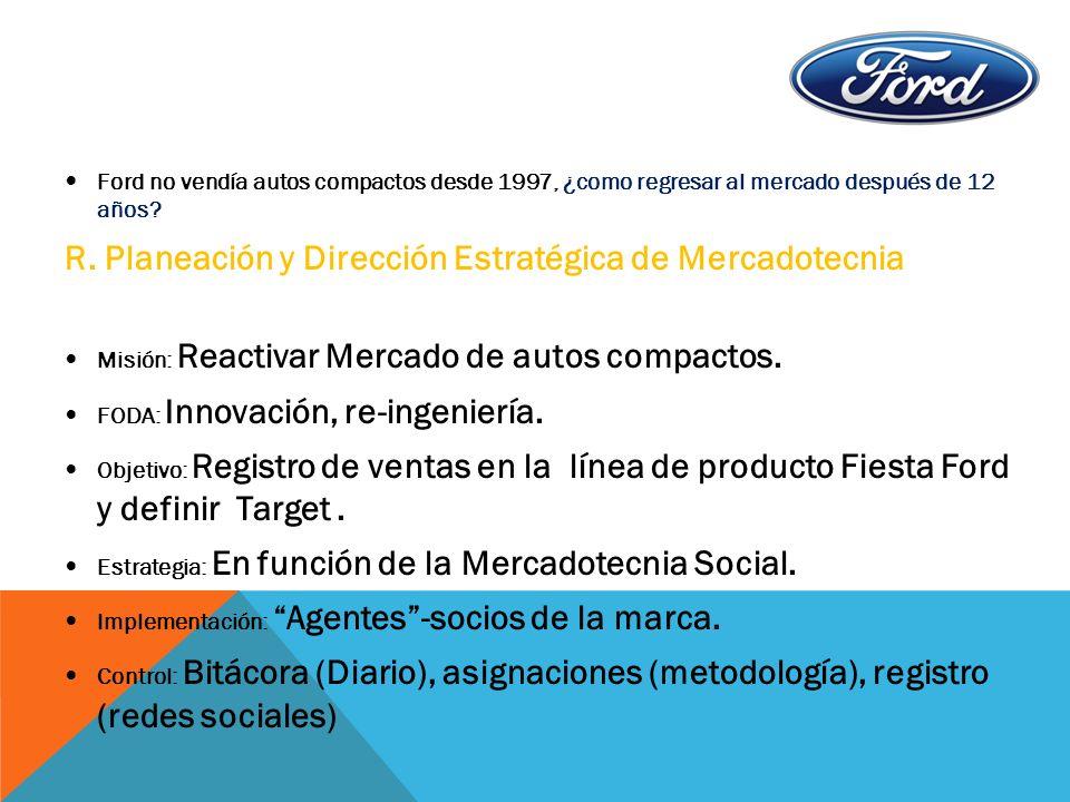 R. Planeación y Dirección Estratégica de Mercadotecnia