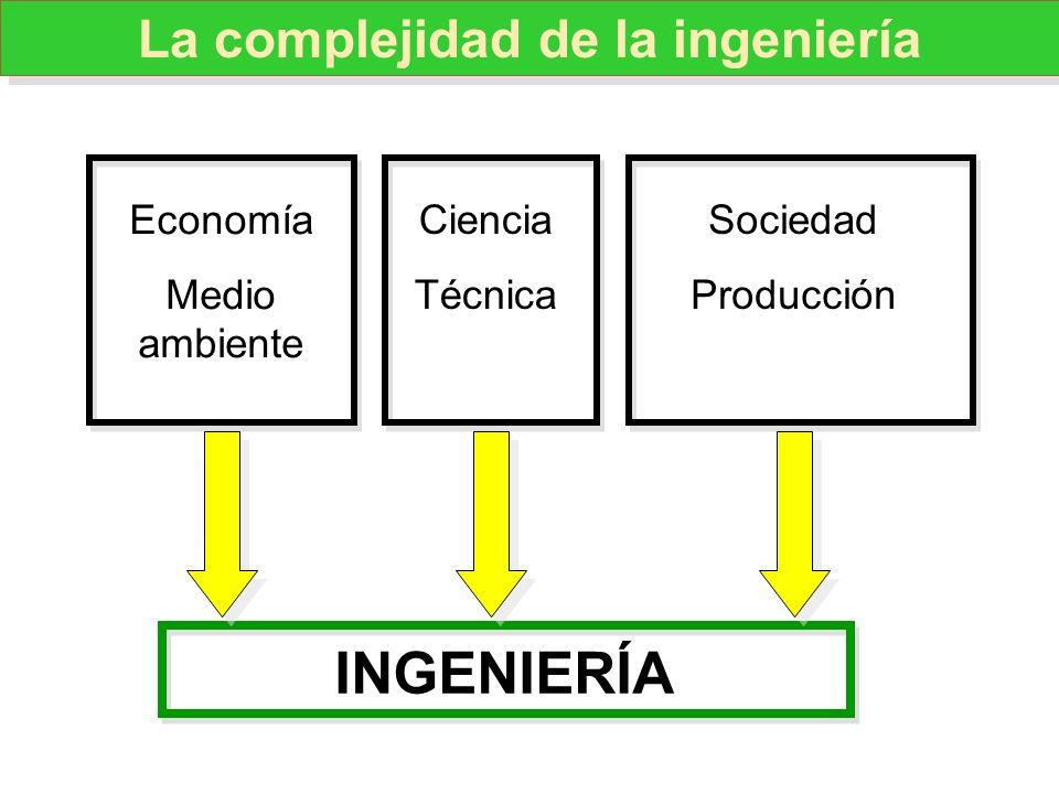 La complejidad de la ingeniería