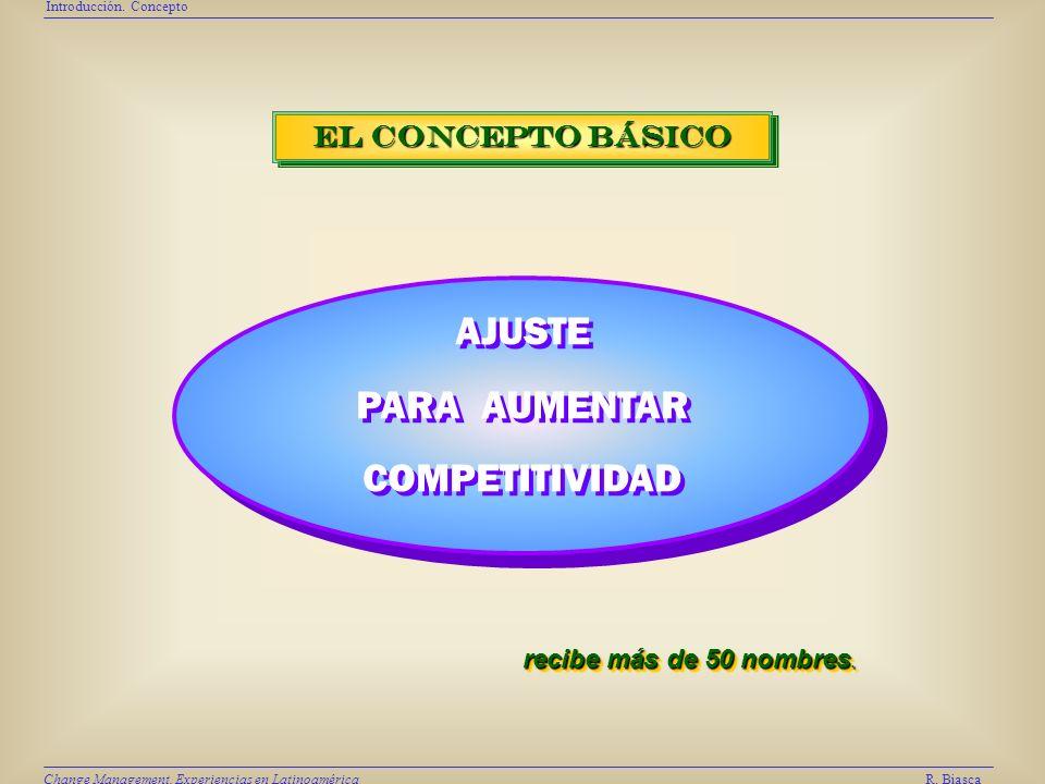 AJUSTE PARA AUMENTAR COMPETITIVIDAD El Concepto Básico