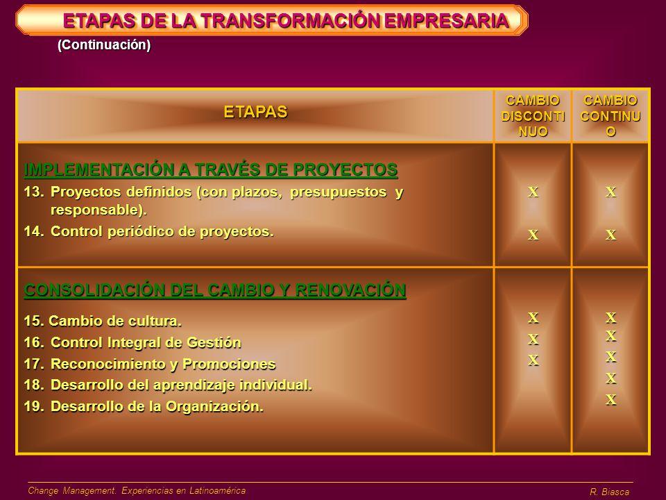 ETAPAS DE LA TRANSFORMACIÓN EMPRESARIA