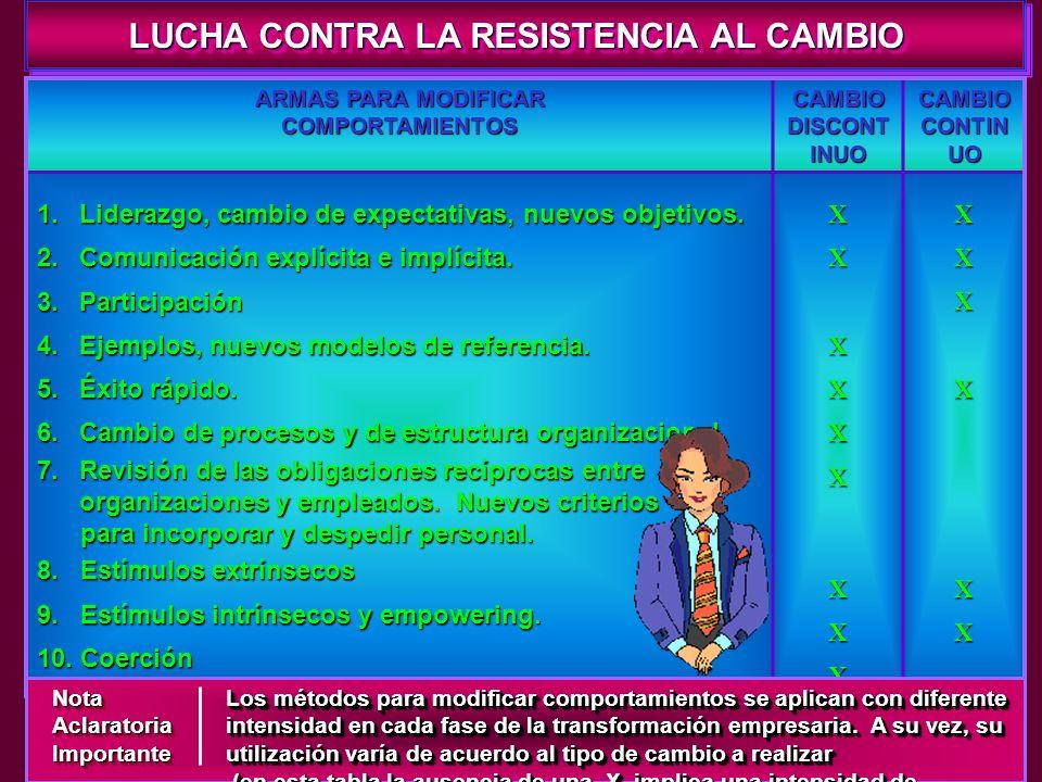 LUCHA CONTRA LA RESISTENCIA AL CAMBIO